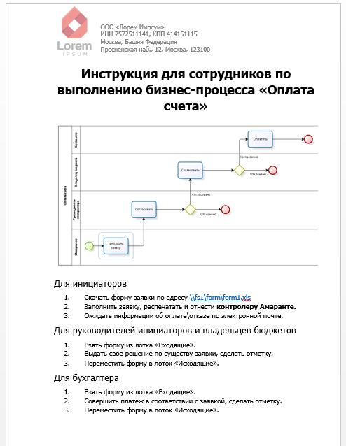 Инструкция о работе в процессном подходе