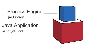 Embedded вариант использования
