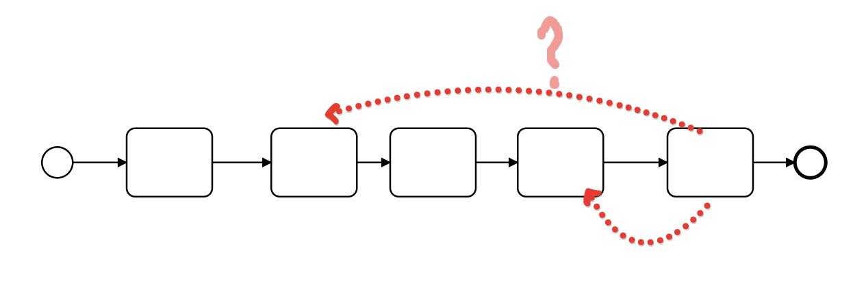 Схема без оптимизации кратчайшего пути